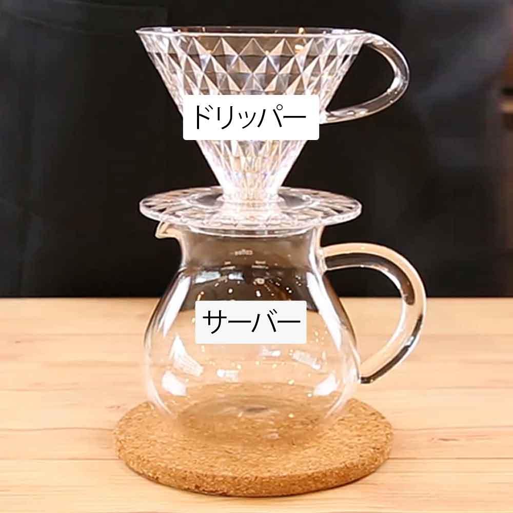 ドリップ コーヒー コーヒーは淹れ方で味の違いが出る?6つのドリップ方法をカフェ店長が解説します